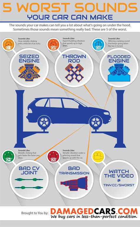 5 of the Worst Sounds Your Car Can Make